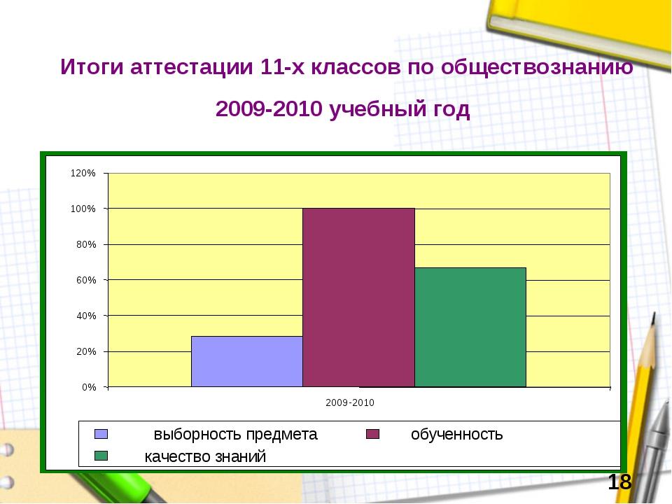 Итоги аттестации 11-х классов по обществознанию 2009-2010 учебный год *
