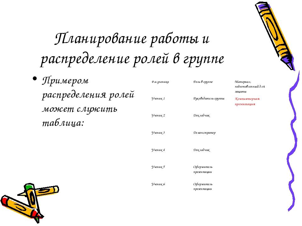 Планирование работы и распределение ролей в группе Примером распределения рол...