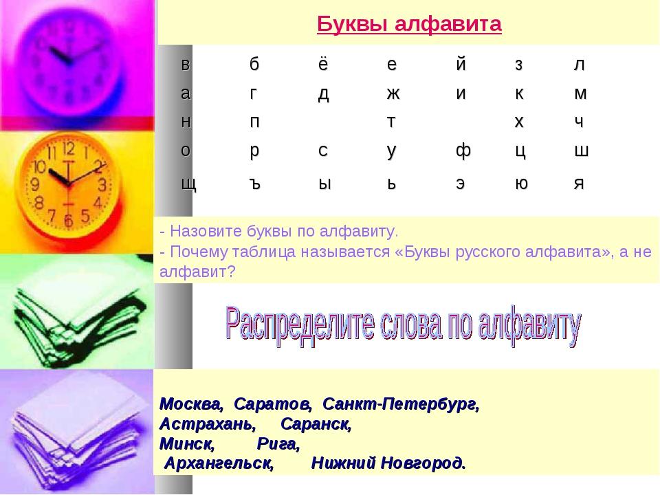 Буквы алфавита - Почему таблица называется «Буквы русского алфавита», а не ал...