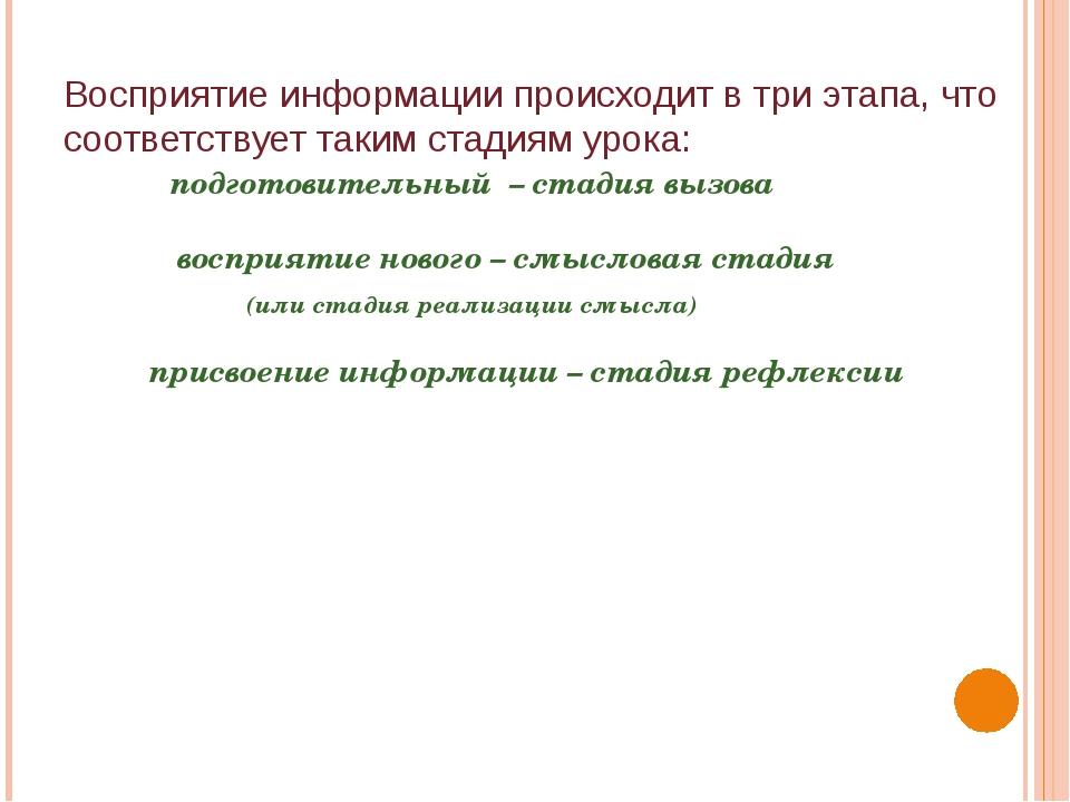 Восприятие информации происходит в три этапа, что соответствует таким стадиям...