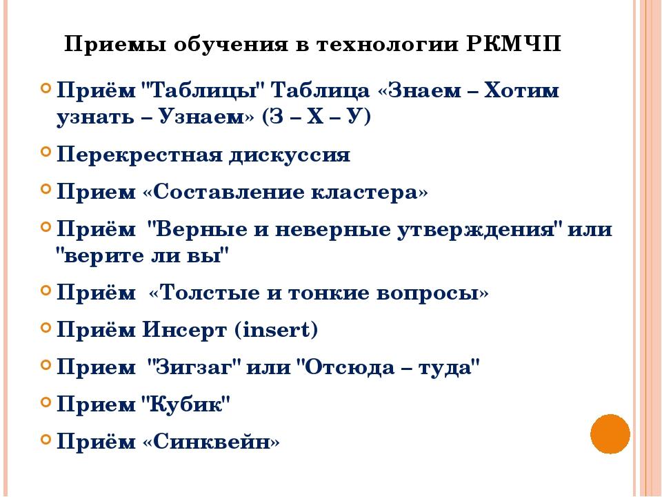 "Приём ""Таблицы"" Таблица «Знаем – Хотим узнать – Узнаем» (З – Х – У) Перекрест..."