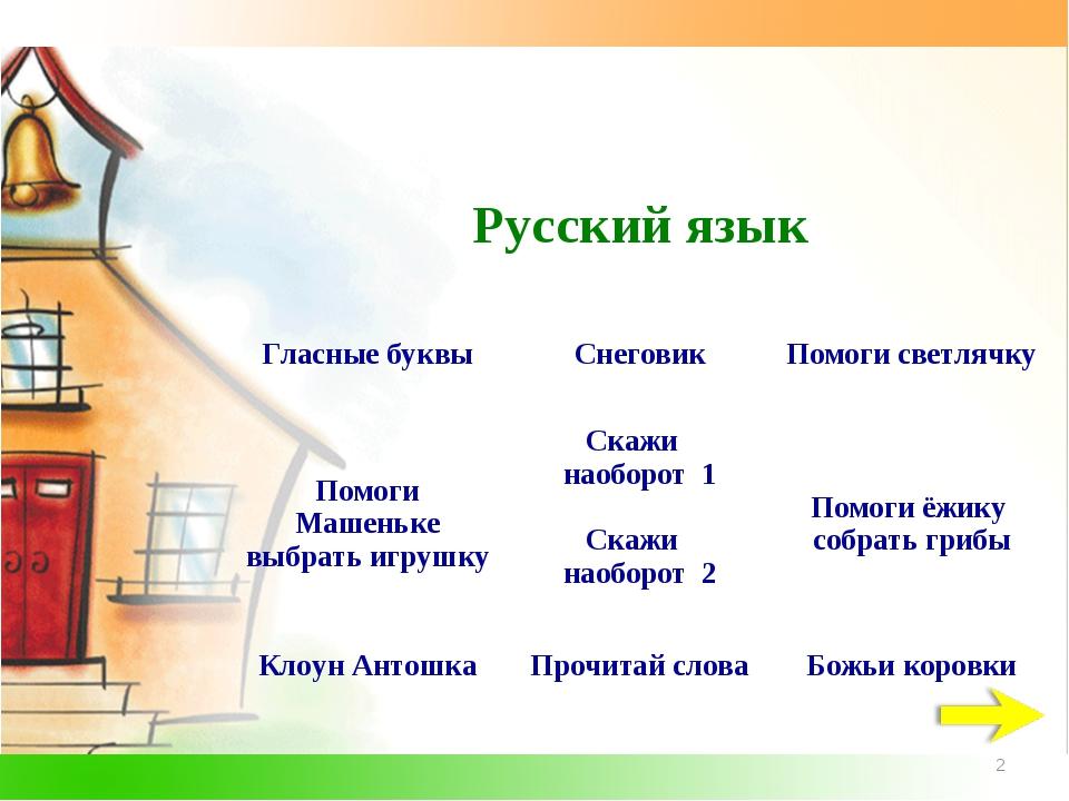 * Русский язык  Гласные буквы Снеговик Помоги светлячку Помоги Машеньке вы...