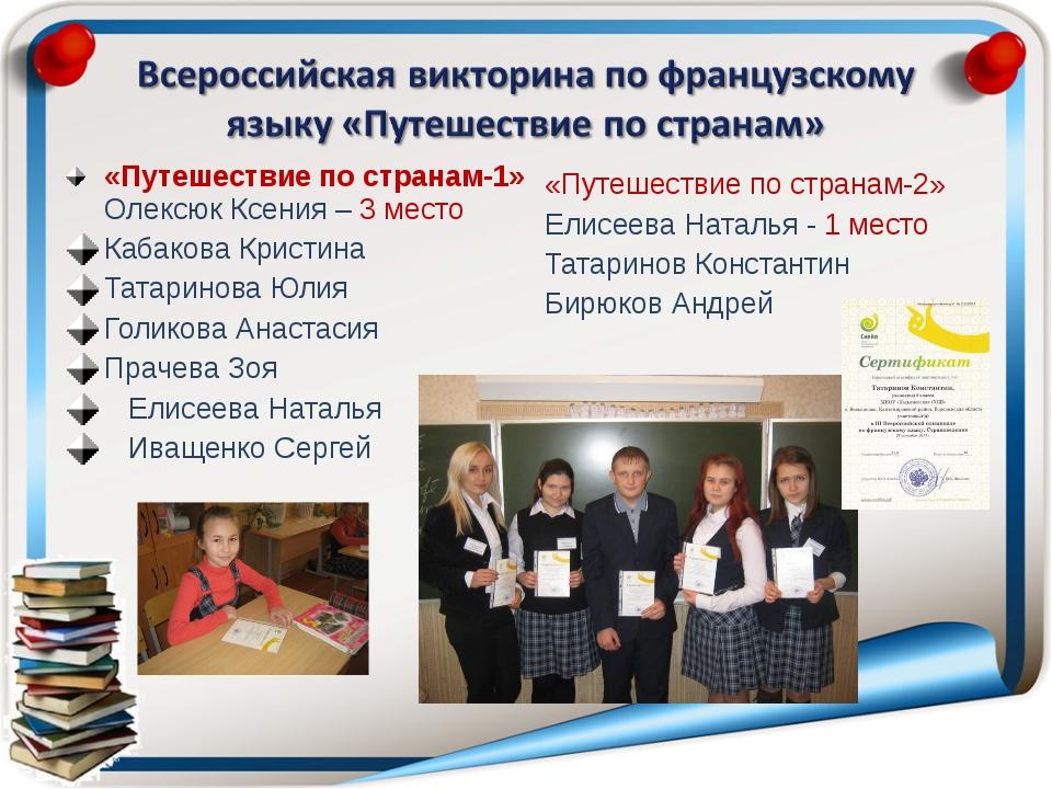 «Путешествие по странам-1» Олексюк Ксения – 3 место Кабакова Кристина Татарин...