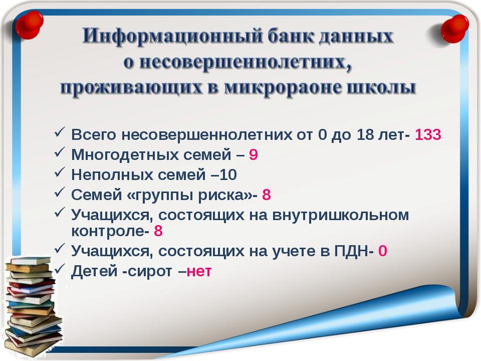 Всего несовершеннолетних от 0 до 18 лет- 133 Многодетных семей – 9 Неполных с...
