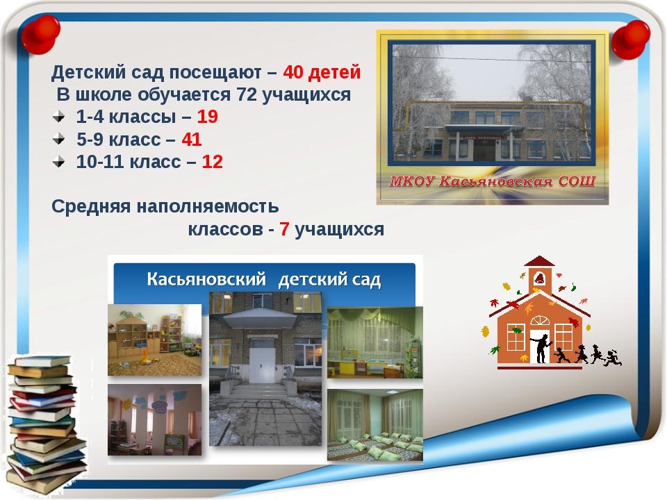 Детский сад посещают – 40 детей В школе обучается 72 учащихся 1-4 классы – 19...