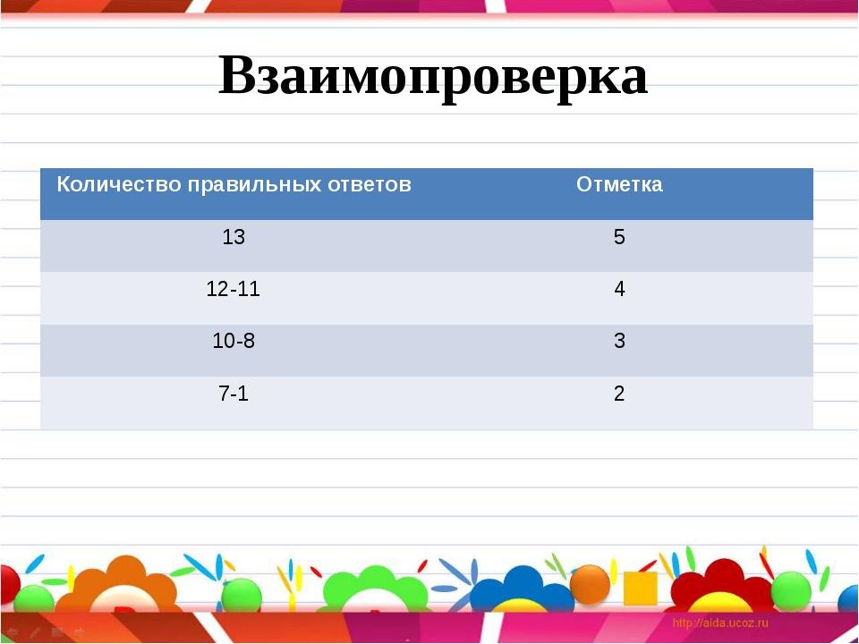 Взаимопроверка Количество правильных ответов Отметка 13 5 12-11 4 10-8 3 7-1 2