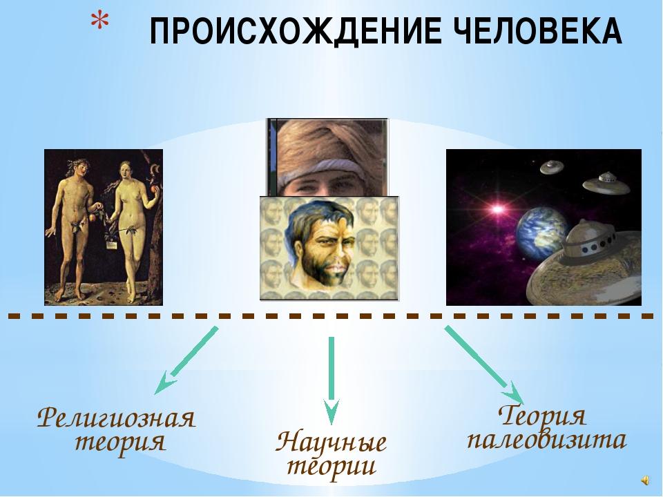 ПРОИСХОЖДЕНИЕ ЧЕЛОВЕКА Религиозная теория Теория палеовизита Научные теории ?
