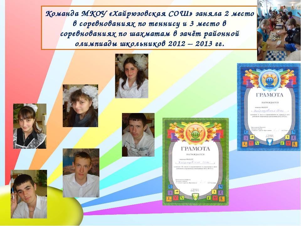 Команда МКОУ «Хайрюзовская СОШ» заняла 2 место в соревнованиях по теннису и 3...