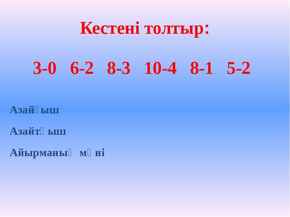 Кестені толтыр: 3-0 6-2 8-3 10-4 8-1 5-2 Азайғыш Азайтқыш Айырманың мәні