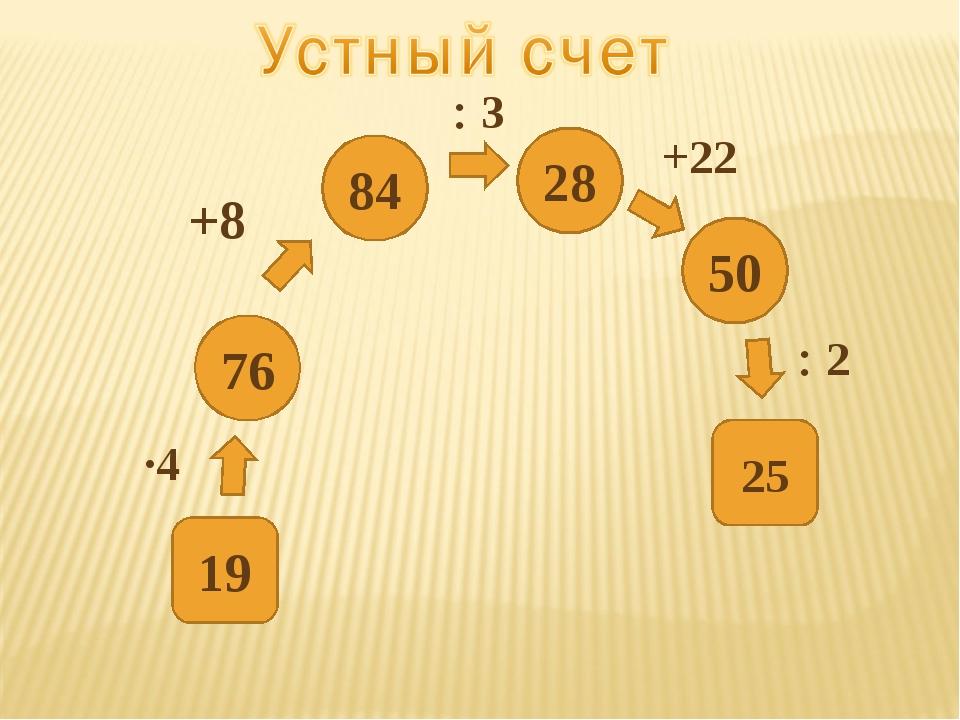 28 76 84 50 19 25  2 +8 ∙4 +22  3