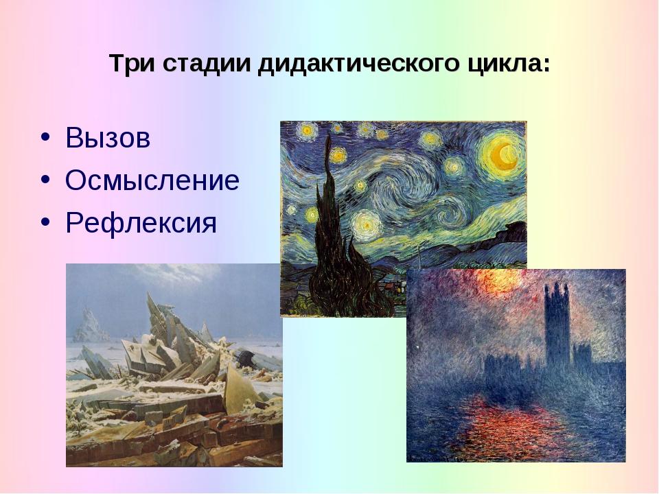 Три стадии дидактического цикла: Вызов Осмысление Рефлексия