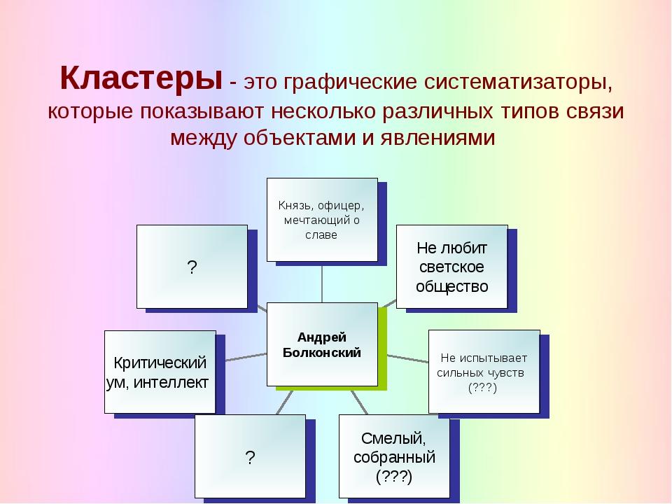 Кластеры - это графические систематизаторы, которые показывают несколько раз...