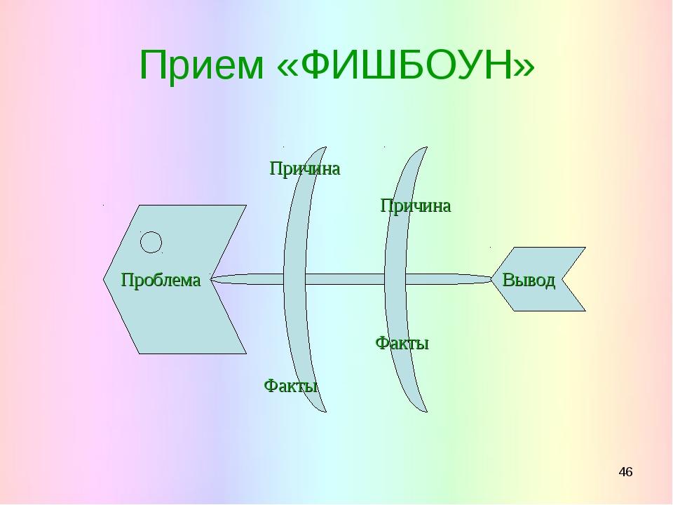Прием «ФИШБОУН» Проблема Причина Причина Факты Факты Вывод *
