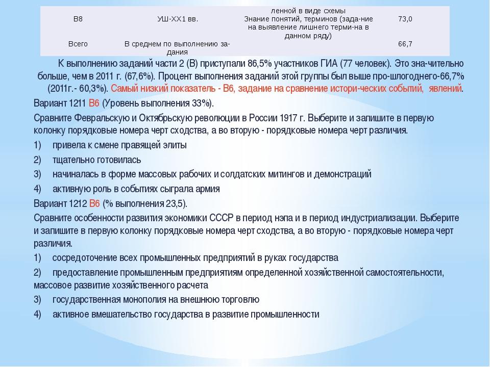 К выполнению заданий части 2 (В) приступали 86,5% участников ГИА (77 человек...