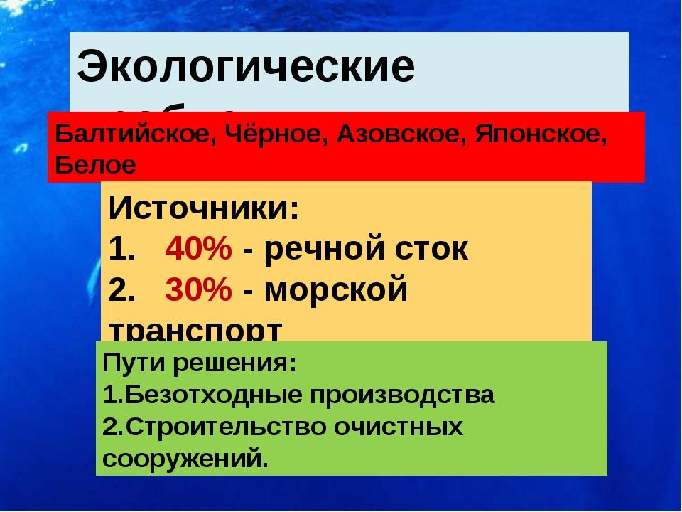 Экологические проблемы. Балтийское, Чёрное, Азовское, Японское, Белое Источни...