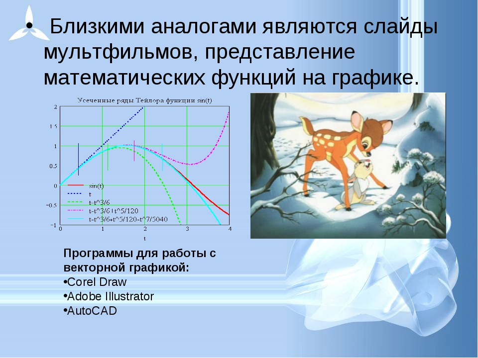 Близкими аналогами являются слайды мультфильмов, представление математически...