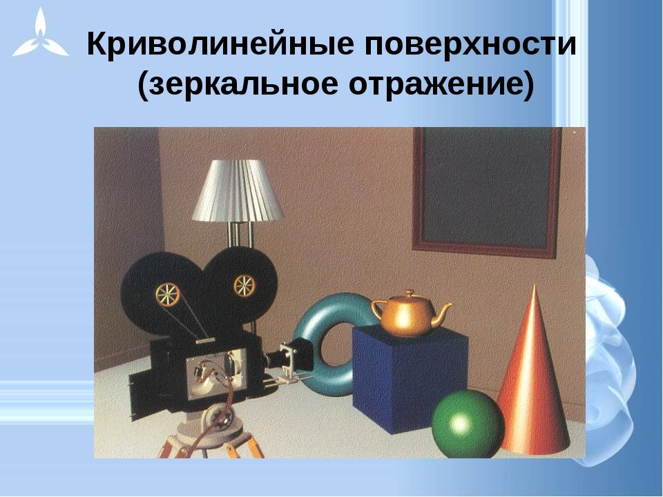 Криволинейные поверхности (зеркальное отражение)