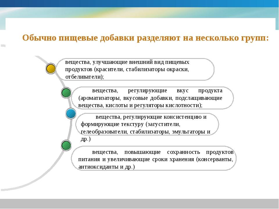 www.themegallery.com Company Logo Обычно пищевые добавки разделяют на несколь...