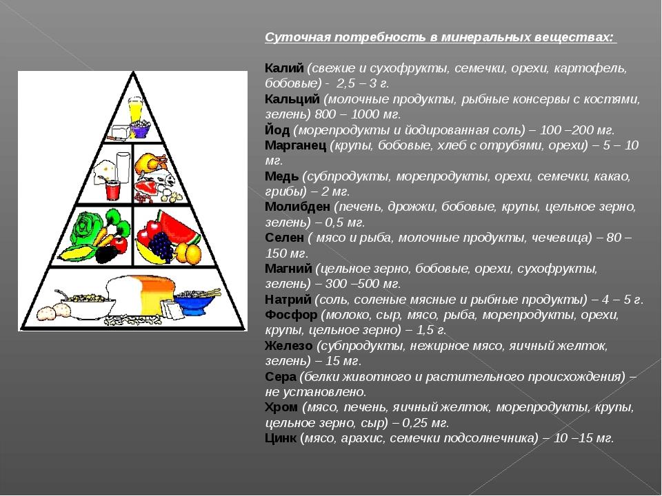 Суточная потребность в минеральных веществах: Калий (свежие и сухофрукты, сем...