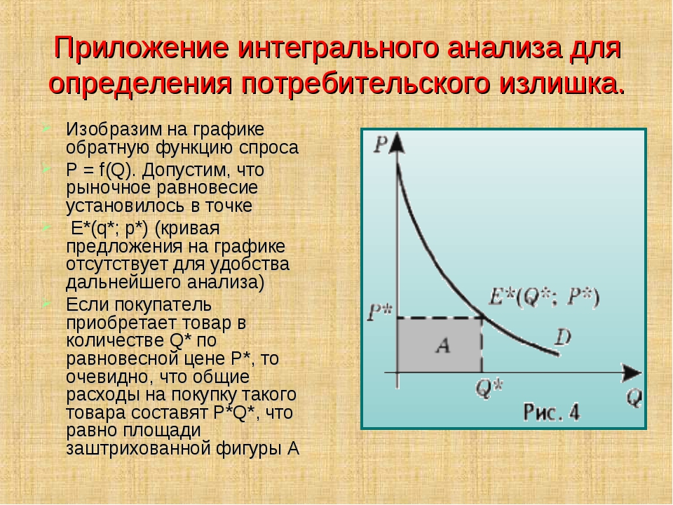 Приложение интегрального анализа для определения потребительского излишка. Из...