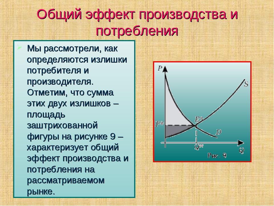 Общий эффект производства и потребления Мы рассмотрели, как определяются изли...