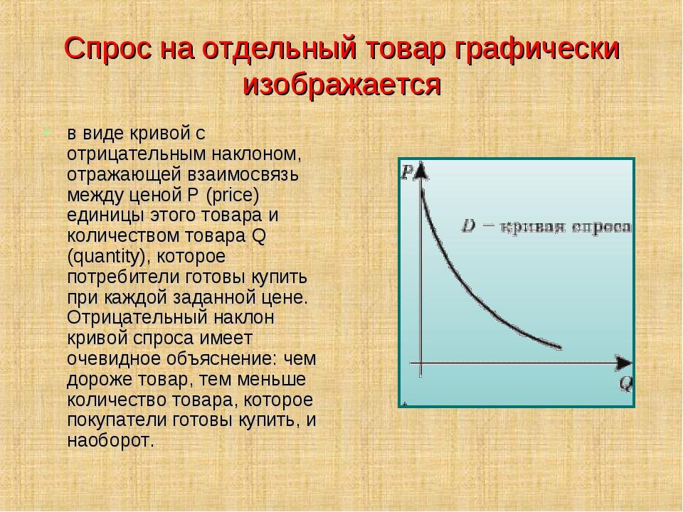 Спрос на отдельный товар графически изображается в виде кривой с отрицательны...