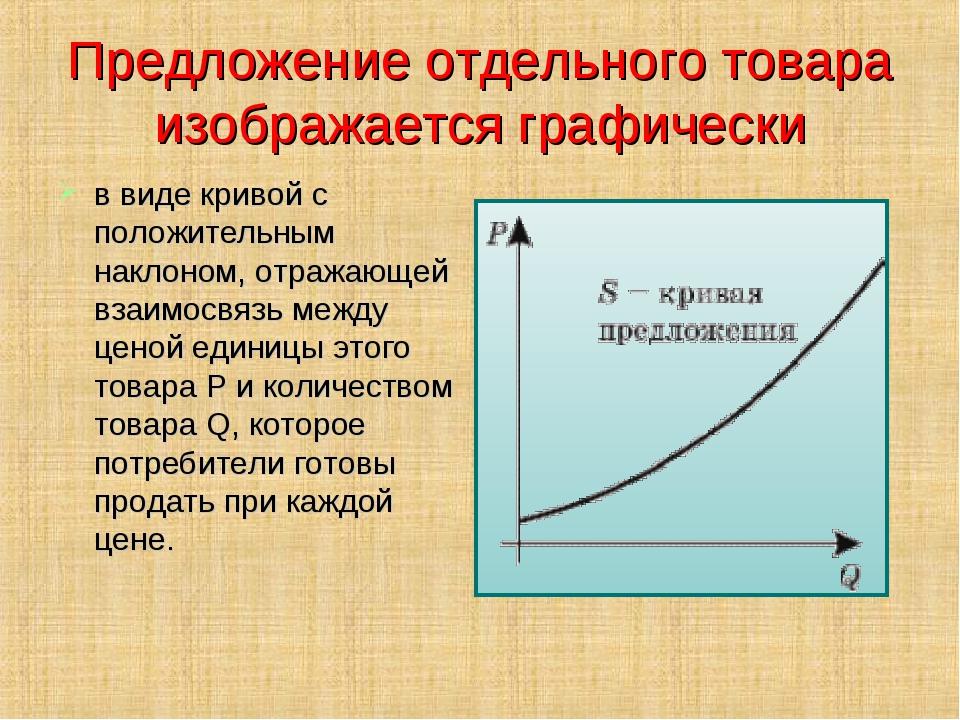 Предложение отдельного товара изображается графически в виде кривой с положит...