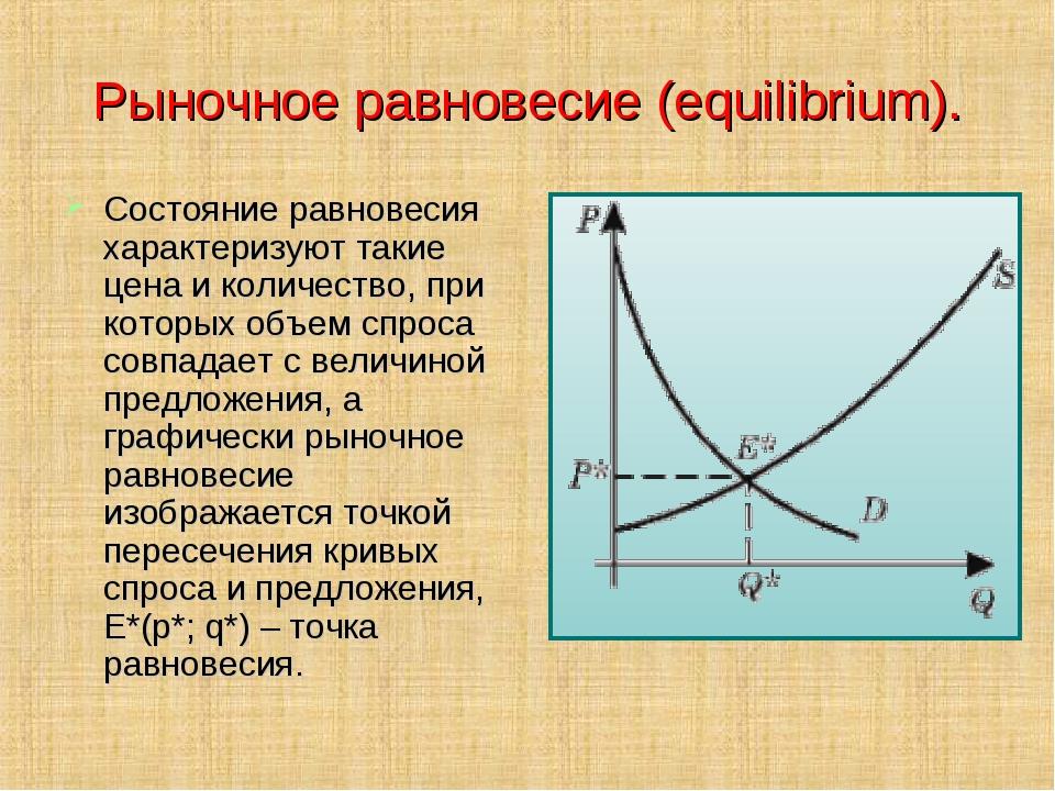 Рыночное равновесие (equilibrium). Состояние равновесия характеризуют такие ц...