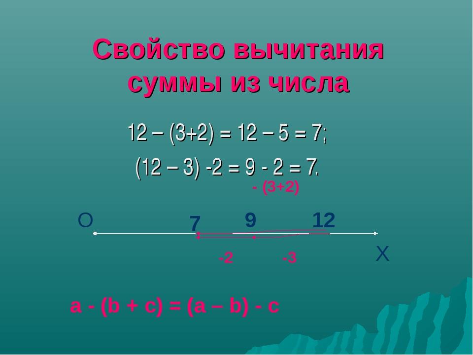 Свойство вычитания суммы из числа 12 – (3+2) = 12 – 5 = 7; (12 – 3) -2 = 9 -...