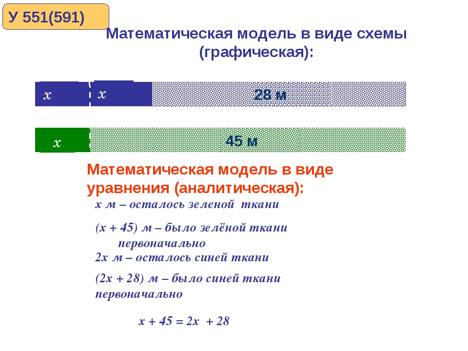 У 551(591) Математическая модель в виде схемы (графическая): Математическая м...