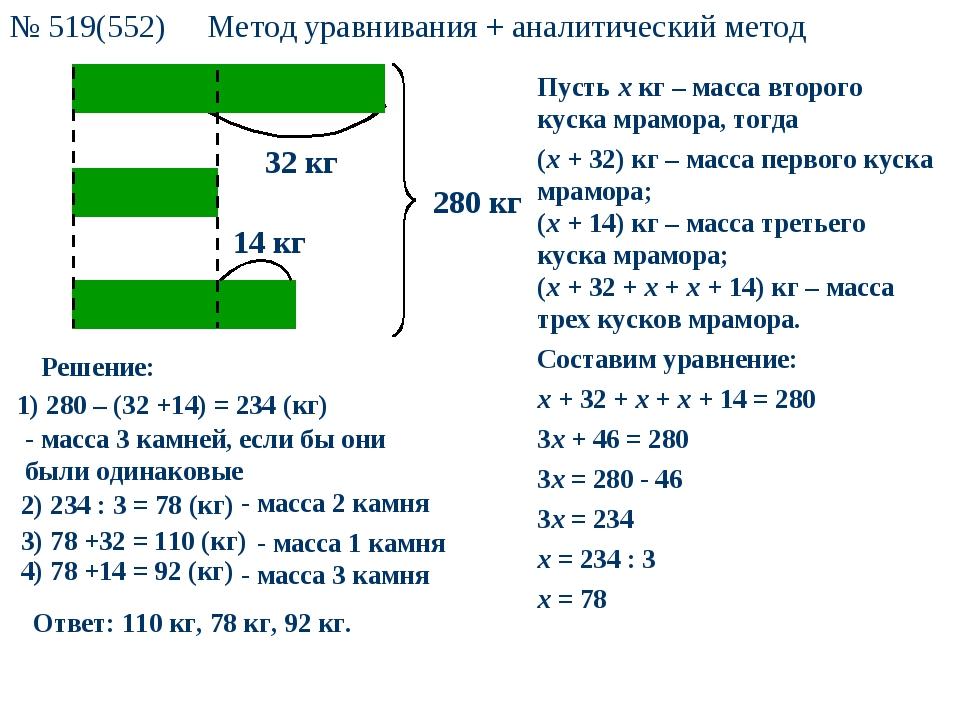 32 кг 14 кг Решение: 1) 280 – (32 +14) = 234 (кг) - масса 3 камней, если бы о...