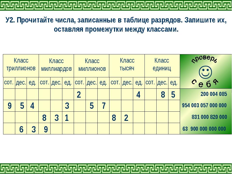 У2. Прочитайте числа, записанные в таблице разрядов. Запишите их, оставляя пр...