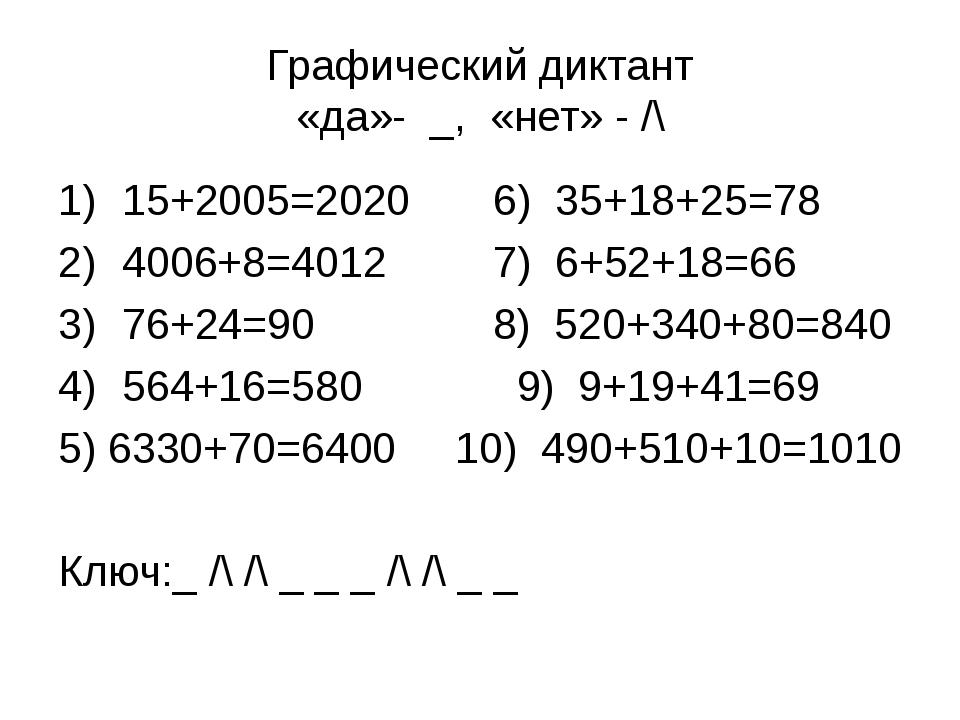 Графический диктант «да»- _, «нет» - /\ 15+2005=2020 6) 35+18+25=78 4006+8=40...