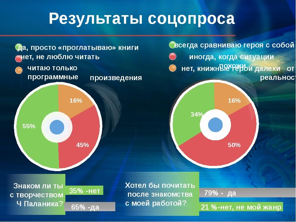 Результаты соцопроса 55% 16% 45% 34% 16% 50% читаю только программные нет, к...