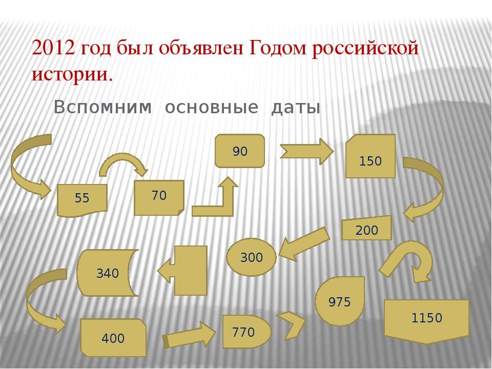 2012 год был объявлен Годом российской истории. Вспомним основные даты 55 70...