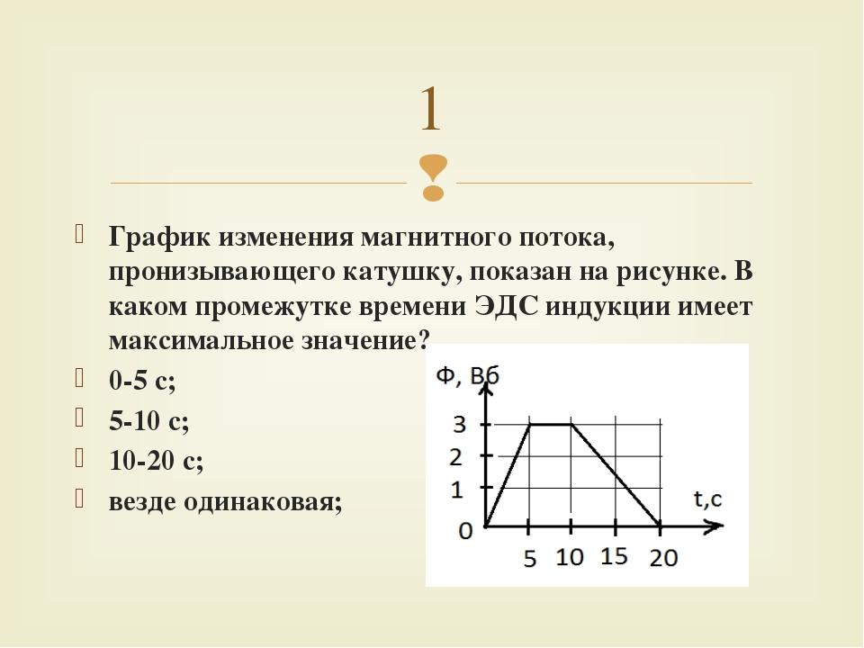 График изменения магнитного потока, пронизывающего катушку, показан на рисунк...