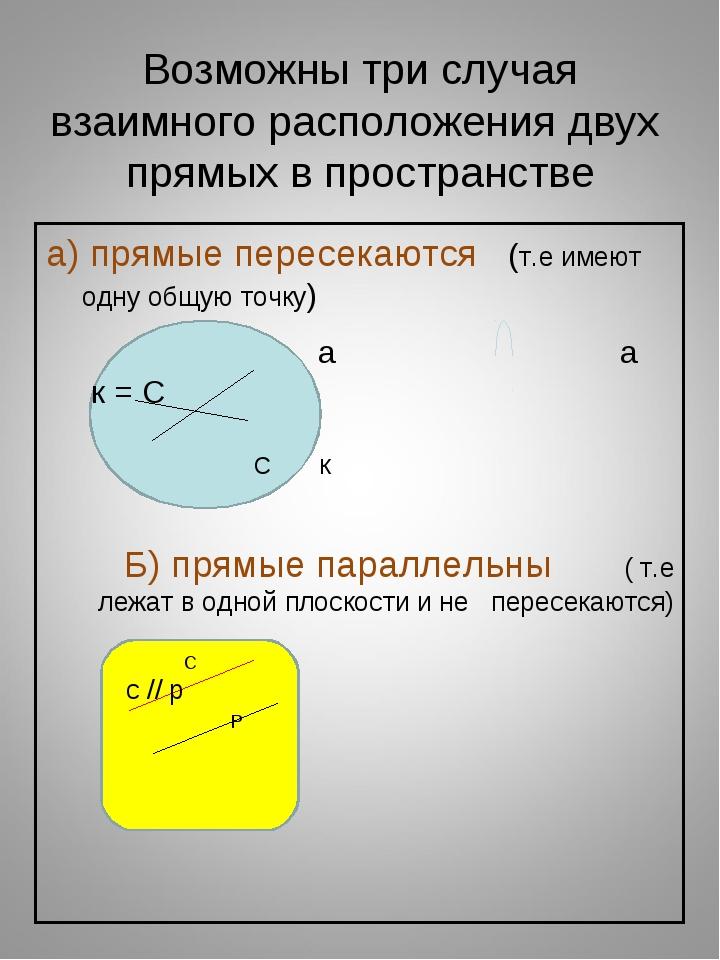 Возможны три случая взаимного расположения двух прямых в пространстве а) прям...