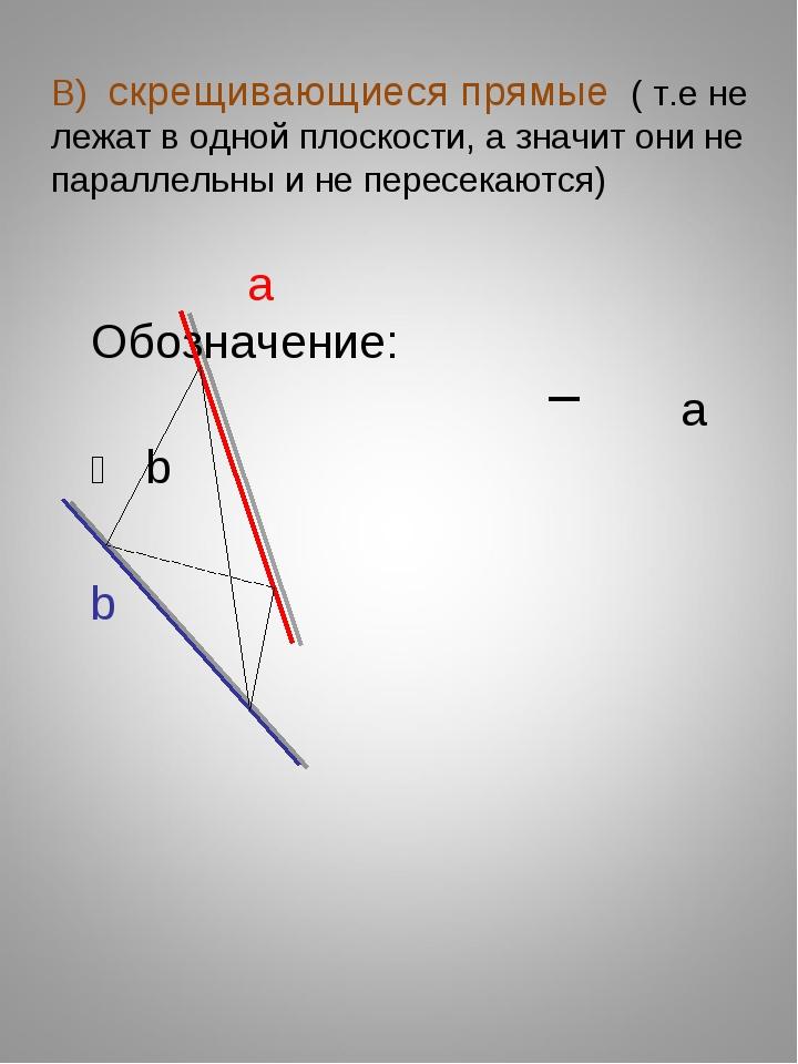 В) скрещивающиеся прямые ( т.е не лежат в одной плоскости, а значит они не па...