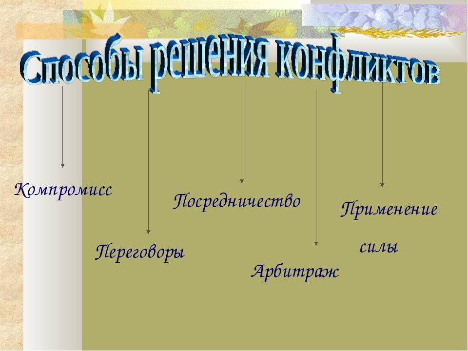 Компромисс Переговоры Посредничество Арбитраж Применение силы