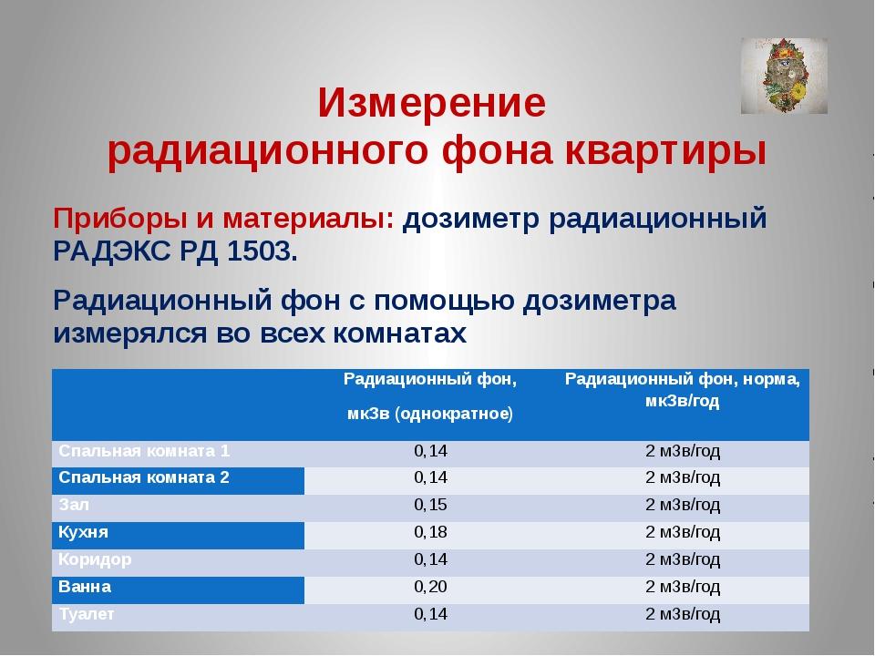Измерение радиационного фона квартиры Приборы и материалы: дозиметр радиацион...