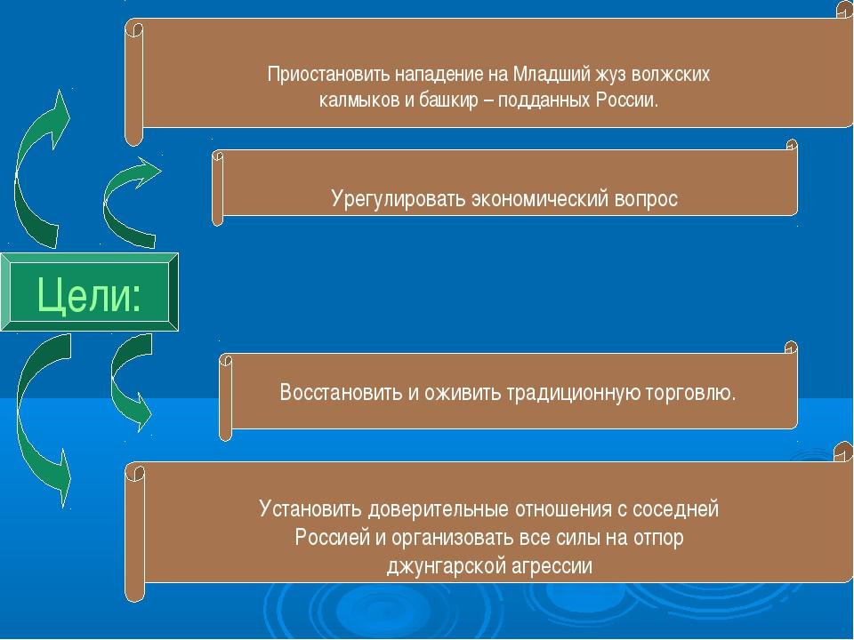 Цели: Приостановить нападение на Младший жуз волжских калмыков и башкир – под...