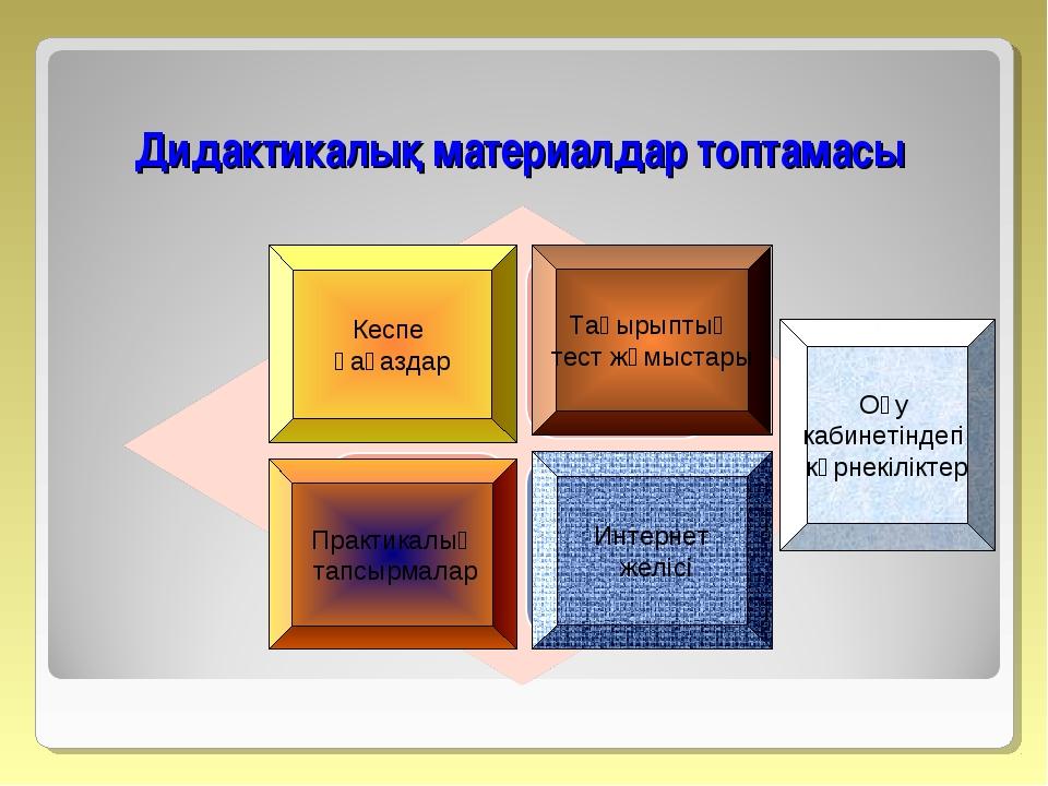 Дидактикалық материалдар топтамасы Кеспе қағаздар Тақырыптық тест жұмыстары О...