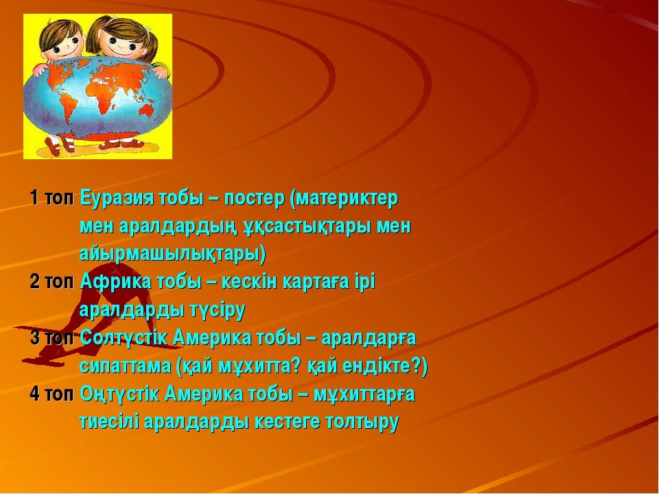 1 топ Еуразия тобы – постер (материктер мен аралдардың ұқсастықтары мен айырм...