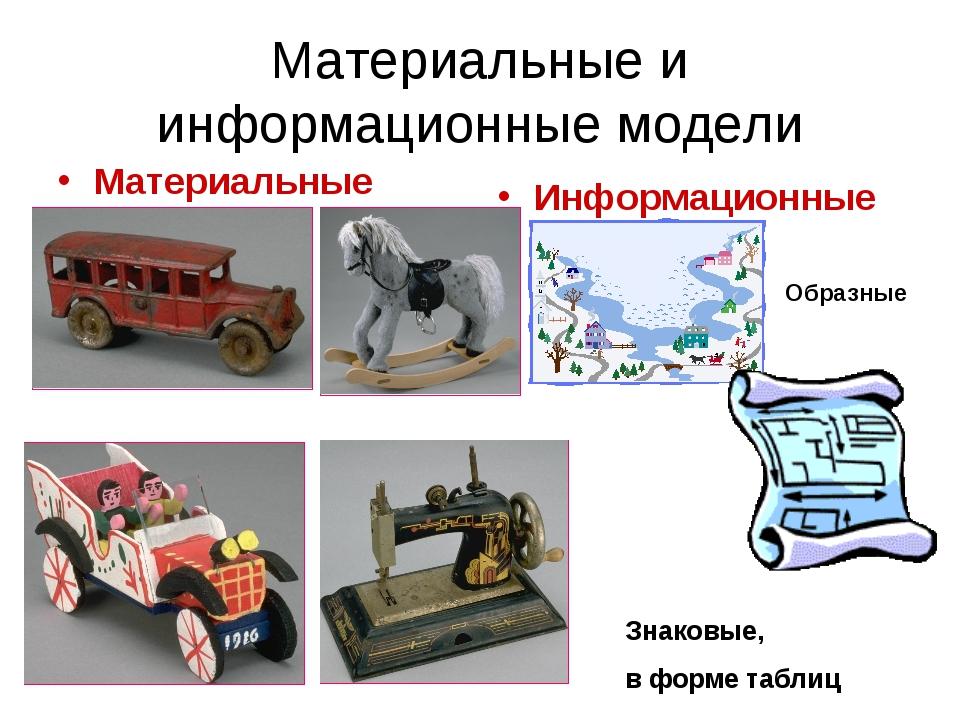 Материальные и информационные модели Материальные Информационные Образные Зна...