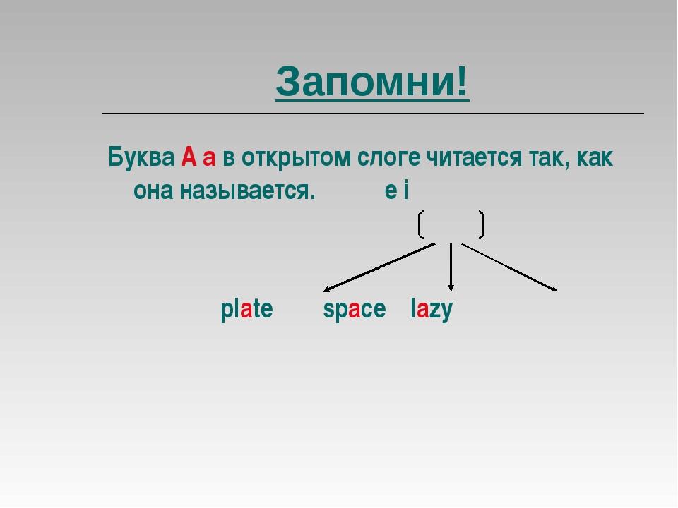 Запомни! Буква А а в открытом слоге читается так, как она называется. e i pla...