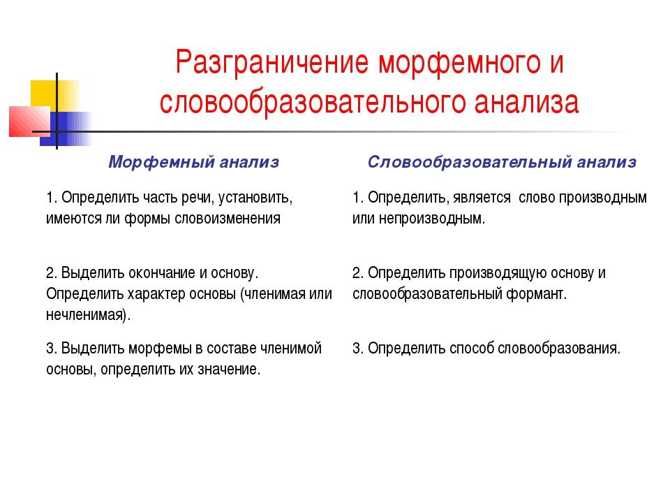 Разграничение морфемного и словообразовательного анализа
