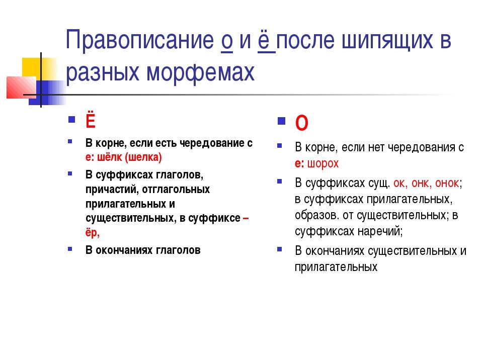 Правописание о и ё после шипящих в разных морфемах Ё В корне, если есть черед...