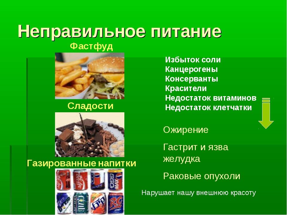 Неправильное питание Фастфуд Сладости Газированные напитки Избыток соли Канце...