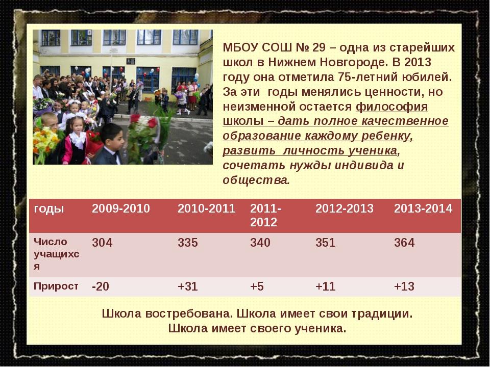 МБОУ СОШ № 29 – одна из старейших школ в Нижнем Новгороде. В 2013 году она от...