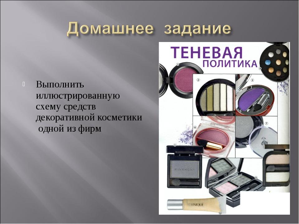 Выполнить иллюстрированную схему средств декоративной косметики одной из фирм
